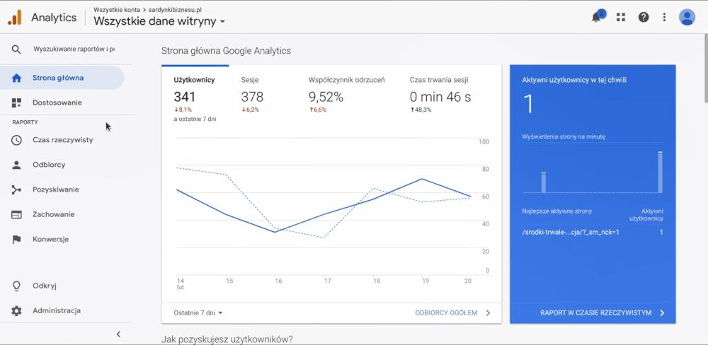 Poradnik jak dodać od Google analytics na stronie www.