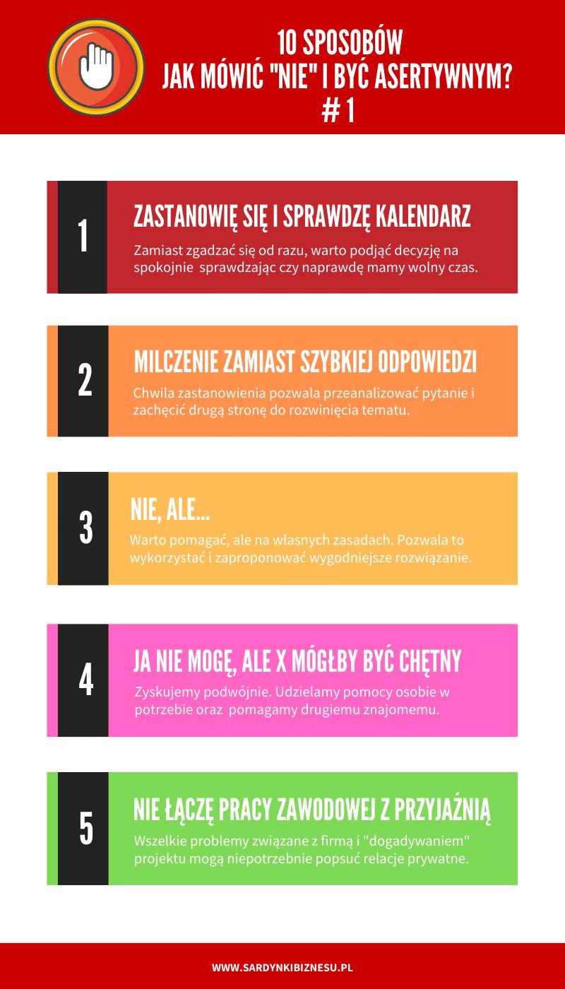 10 sposobów jak mówić nie i być asertywnym i odmawiać