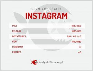 Lista rozmiarów grafik na portalu Instagram.