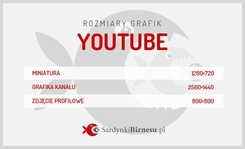 rozmiary_youtube