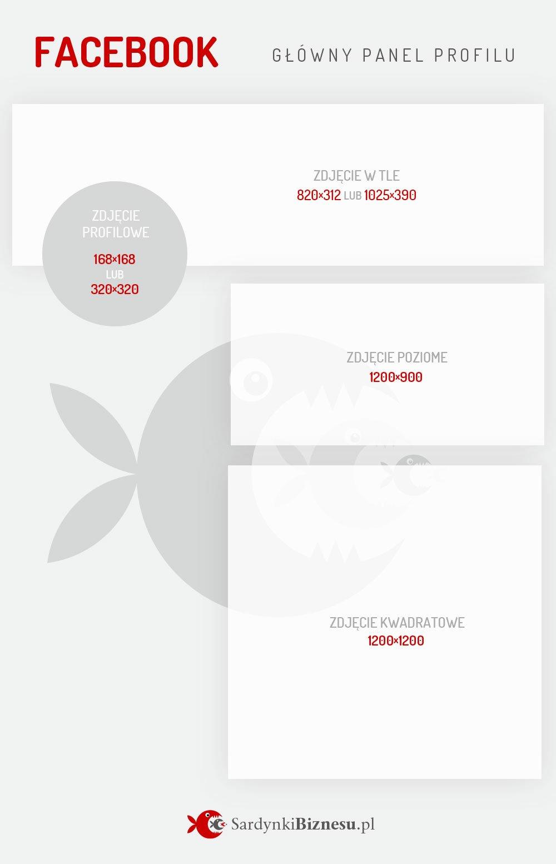 Rozmieszczenie grafik w menu profilowym na portalu Facebook.