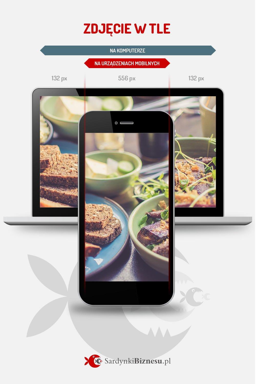 widocznosc_grafiki_w_tle_komputer_smartfon