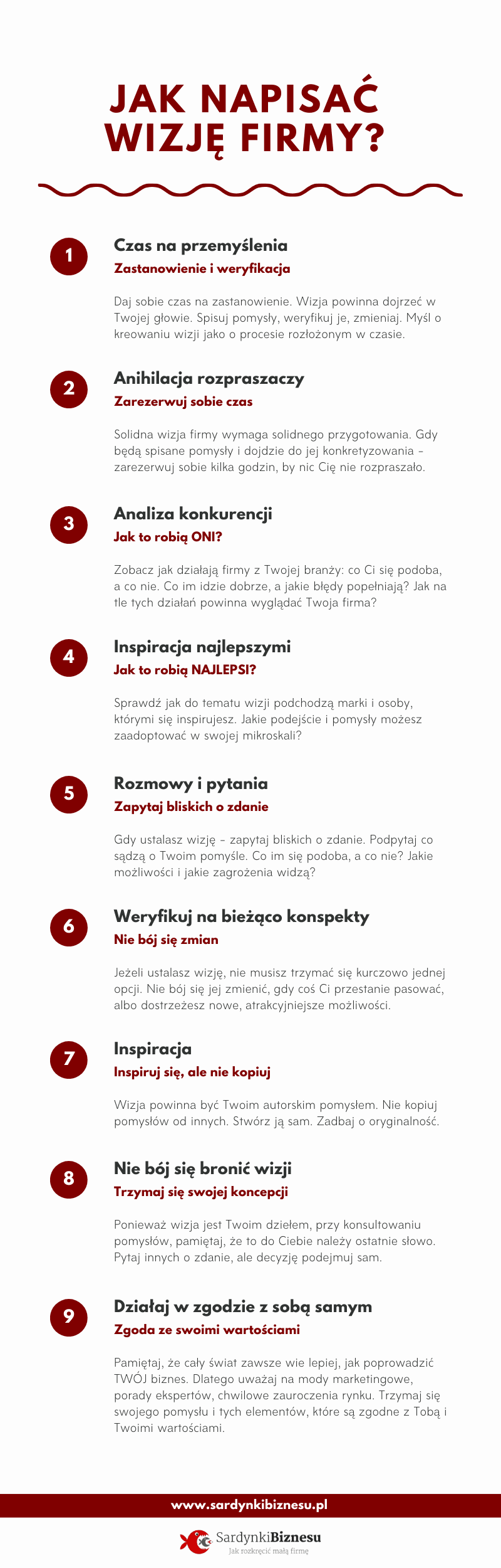 Wizja firmy - zobacz jak napisać?