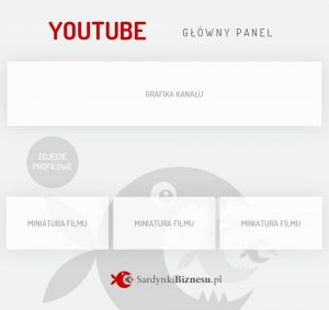 Rozmiary grafik na portalu Youtube.