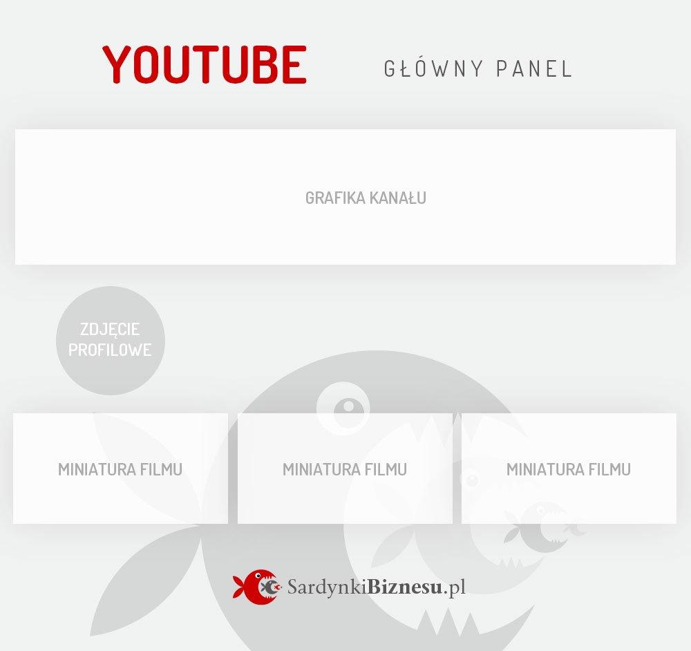 yt_rzut-profil