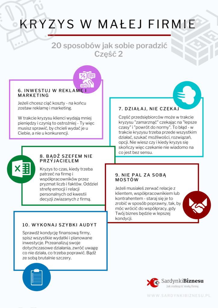 Infografika jak przetrwać kryzys finansowy 2020 - część 2.