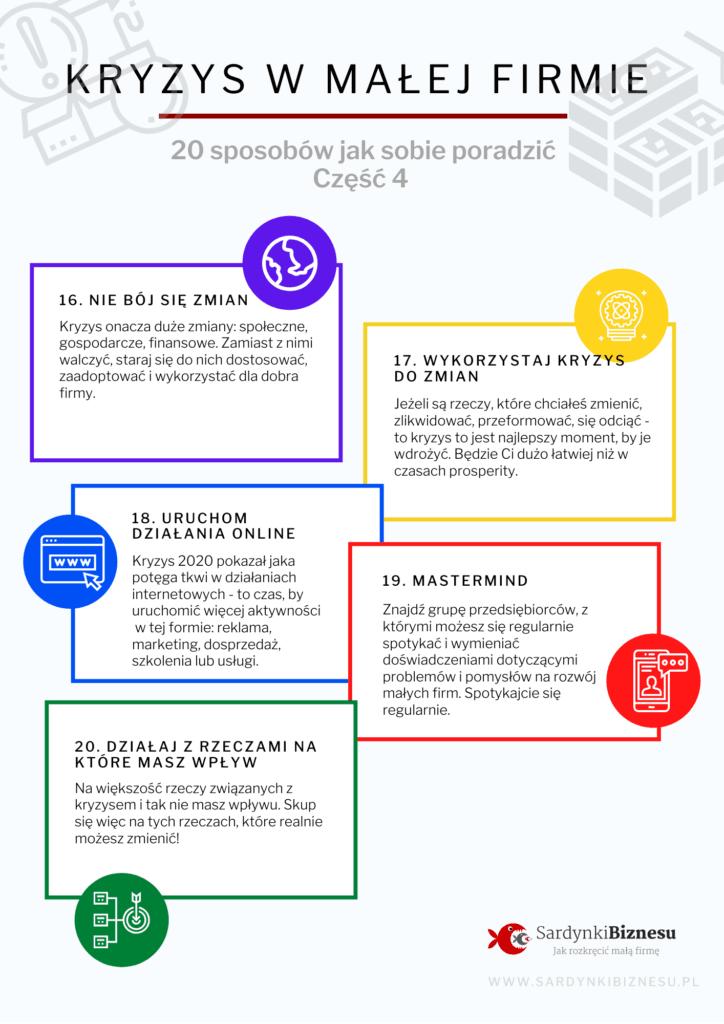 Jak przetrwać kryzys finansowy 2020 - czwarta część infografiki.