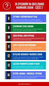 Metody planowania zadań - część 2 infografika