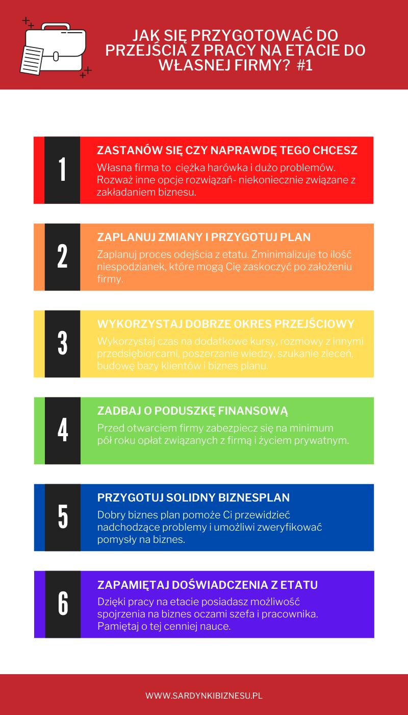 Infografika - jak przejść z etatu do własnej firmy - o czym pamiętać