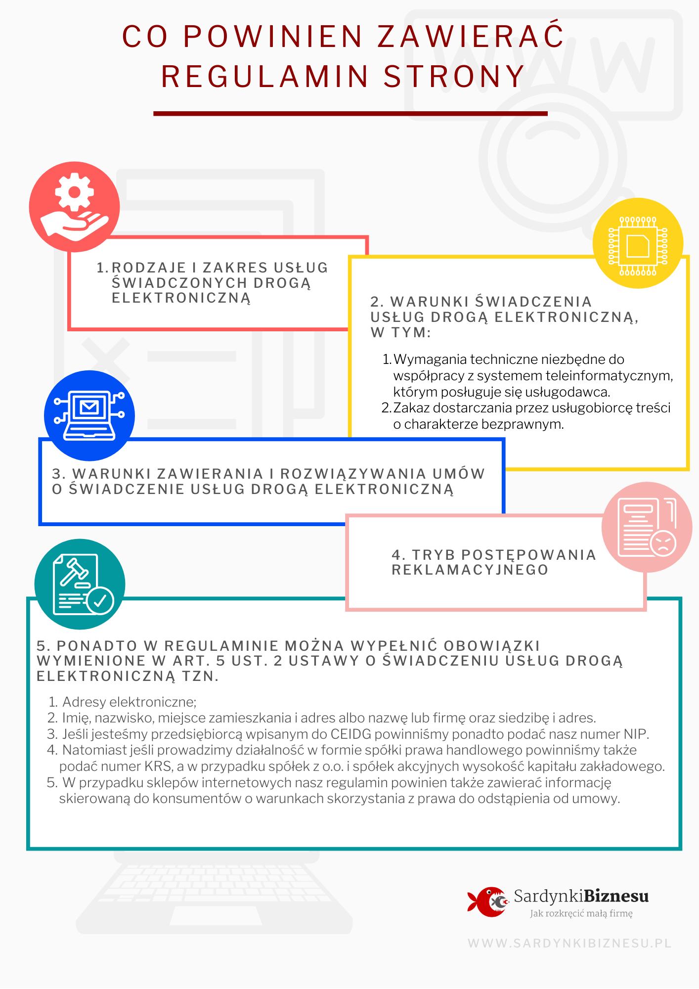 najważniejsze rzeczy jakie powinny się znaleźć w regulaminie strony www zgodnym z RODO - infografika