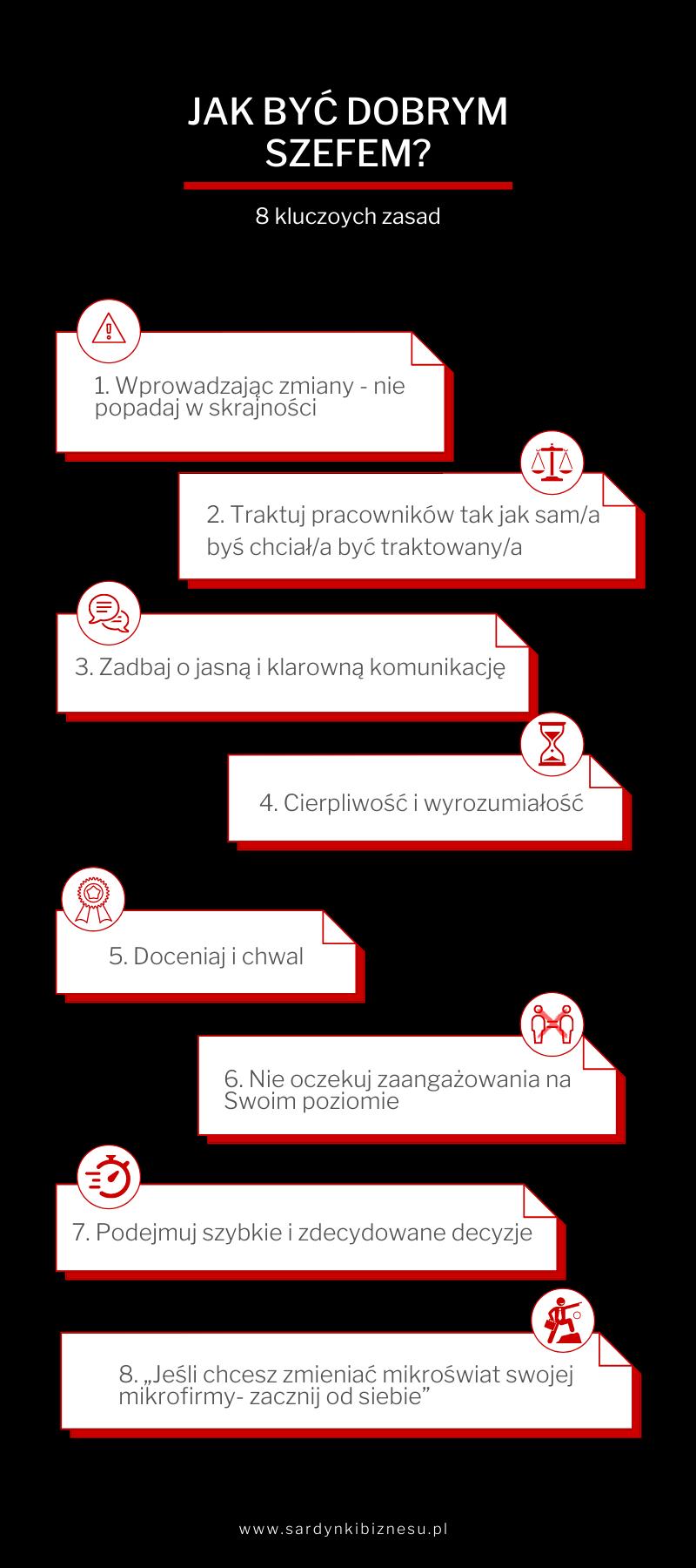 Infografika - jak być dobrym szefem - 8 wyjściowych zadań.
