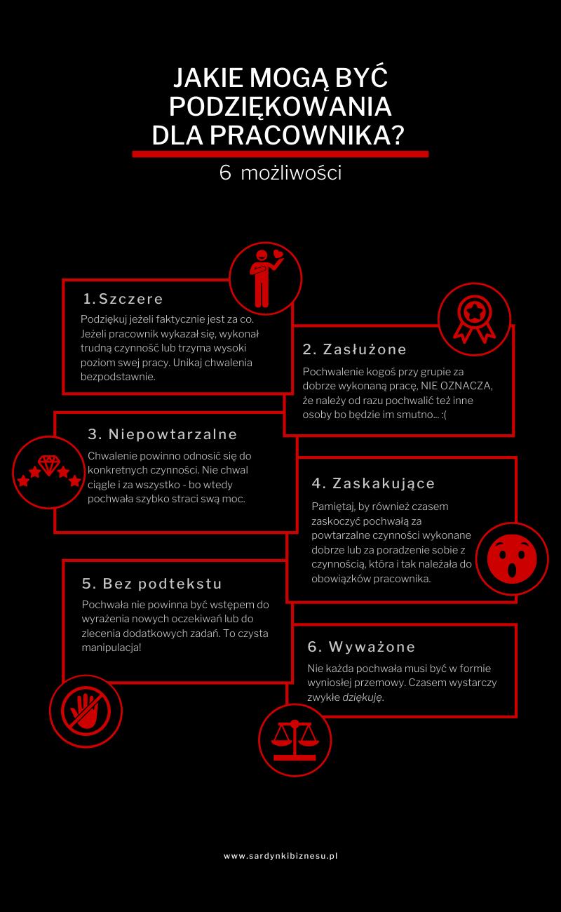 Jakie mogą być podziękowania dla pracownika gdy zarządzasz zespołem? 6 ważnych kwestii.