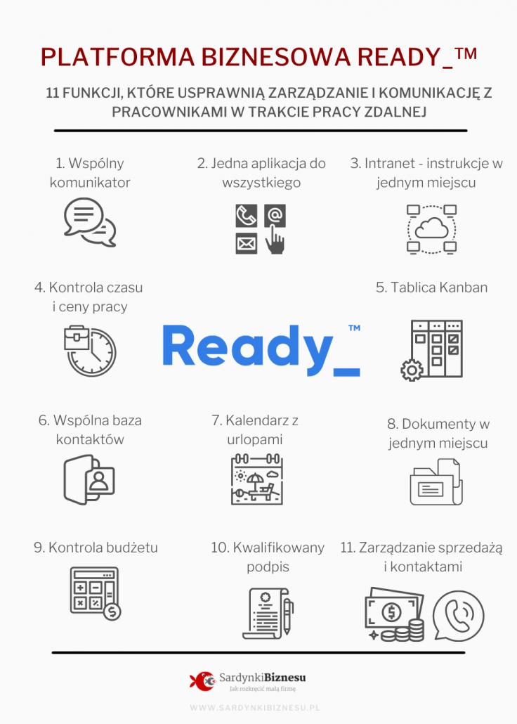 Infografika przedstawiająca jak skutecznie zarządzać pracą zdalną pracowników z systemem Ready_.