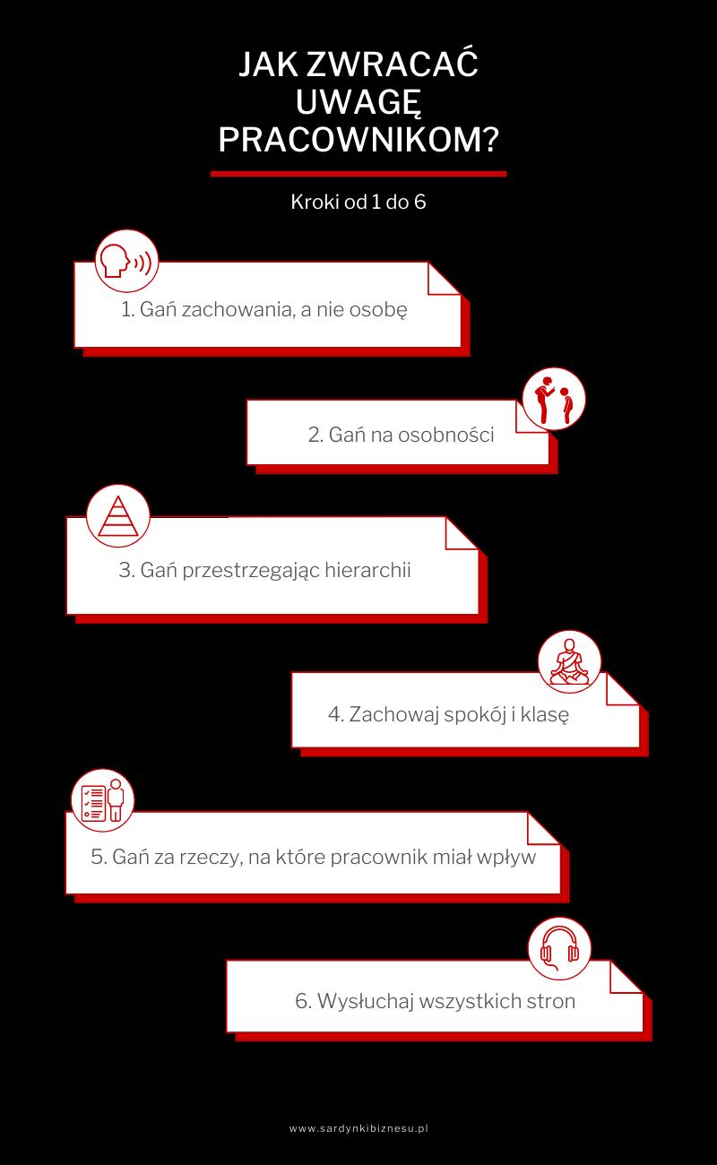 infografika jak zwracać uwagę pracownikowi - część 1