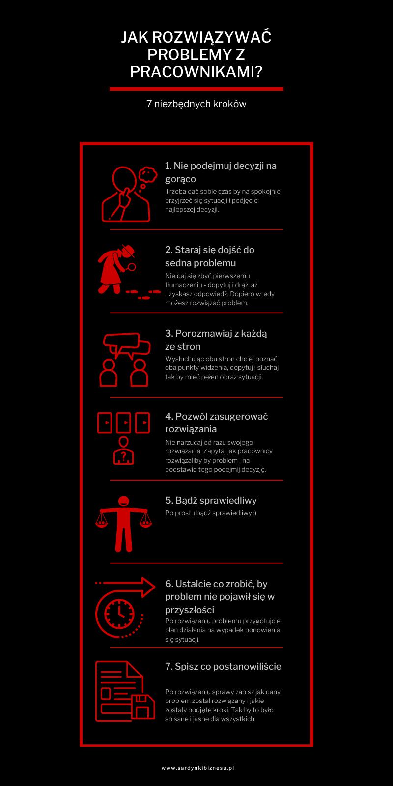 Jak rozwiązywać problemy z pracownikami - 7 ważnych kroków, o których warto pamiętać.
